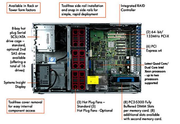 HP ProLiant ML370 G5 Server Trình Trạng Mới 90%