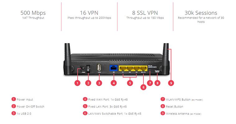 ROUTER-DRAYTEK-V2915AC-FW-VPN-LB-chinh-hang-longbinh.com.vn6