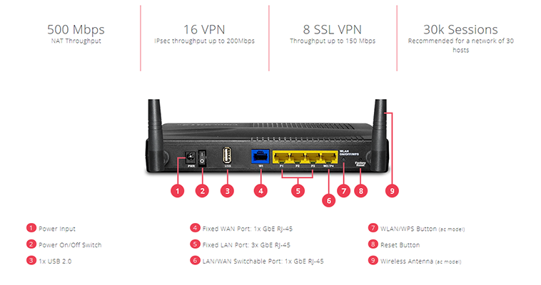 ROUTER-DRAYTEK-V2915AC-FW-VPN-LB-chinh-hang-longbinh.com.vn6_iykf-bc
