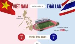 VN-Thailand-Web-long-binh1